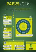 infografico_paevs_finalizado2016