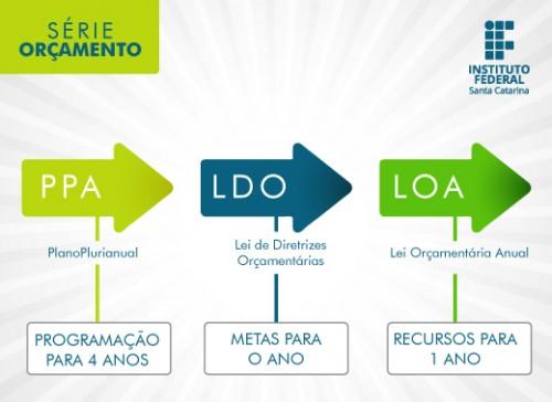 orcamento_infografico1_portal