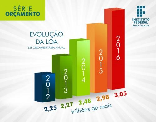 orcamento_infografico2_face