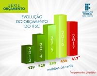 orcamento_infografico4