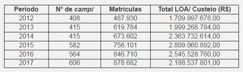 tabela_conif